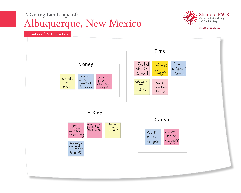 A Giving Map of Albuquerque, New Mexico