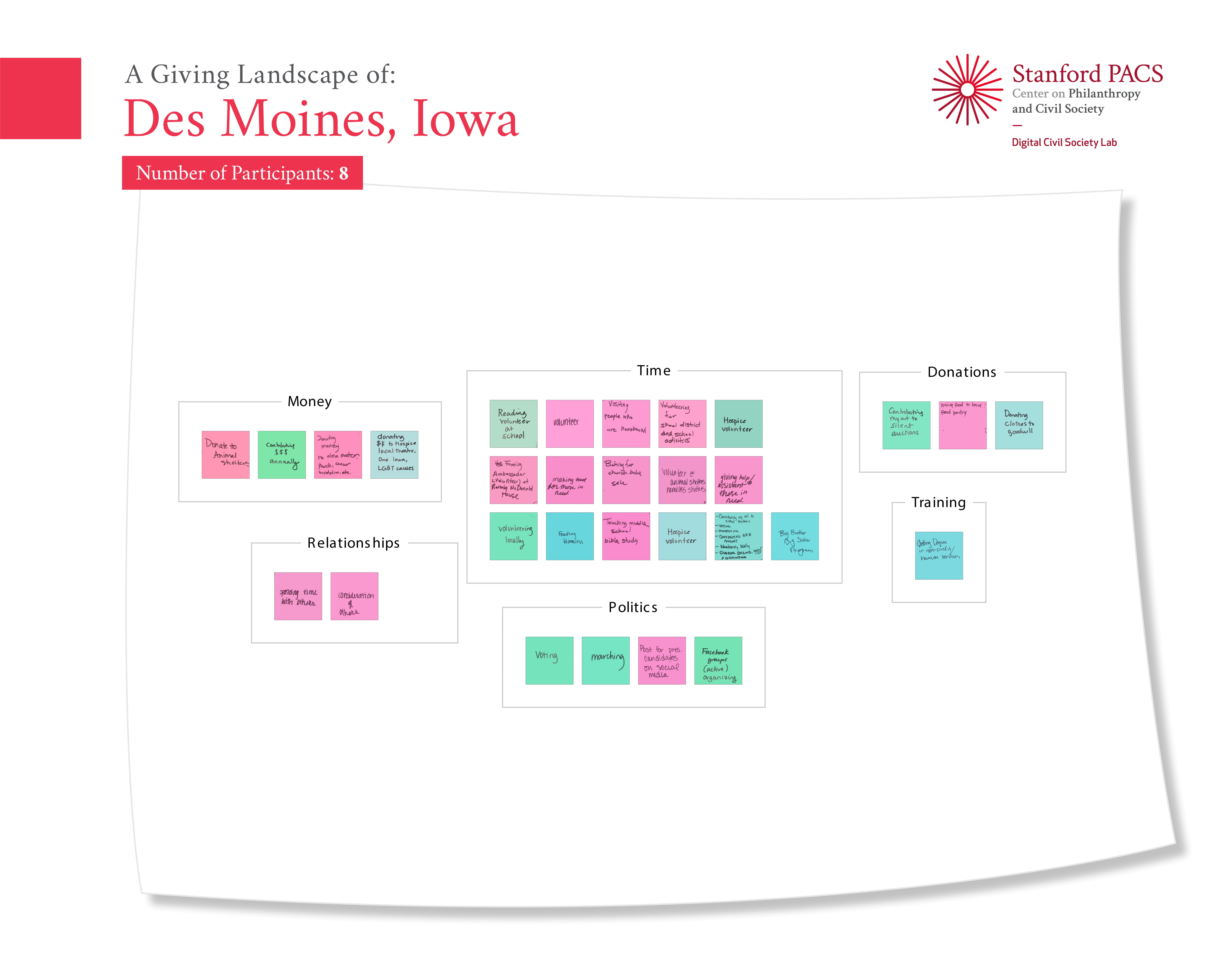 A Giving Map of Des Moines, Iowa