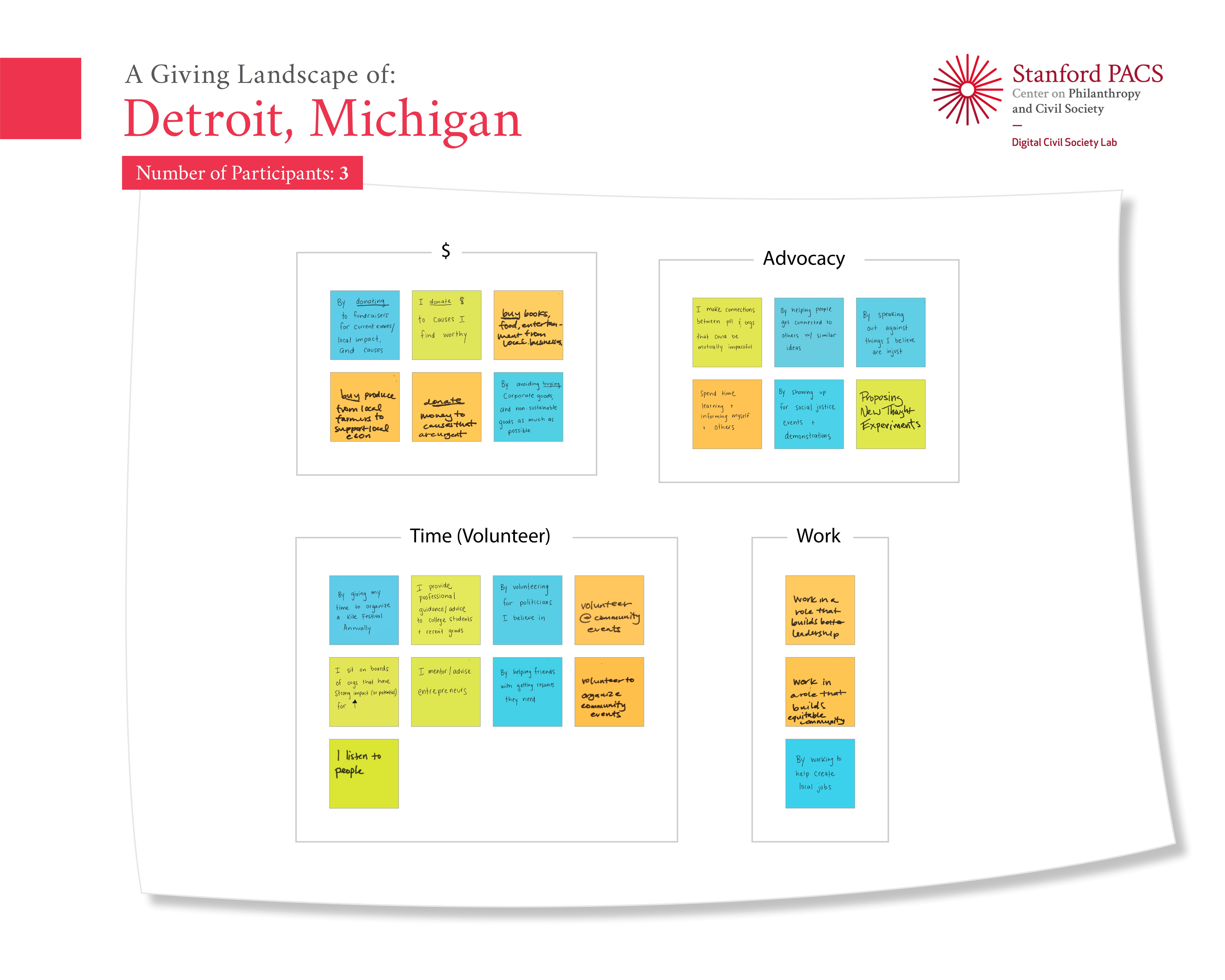 A Giving Map of Detroit, Michigan