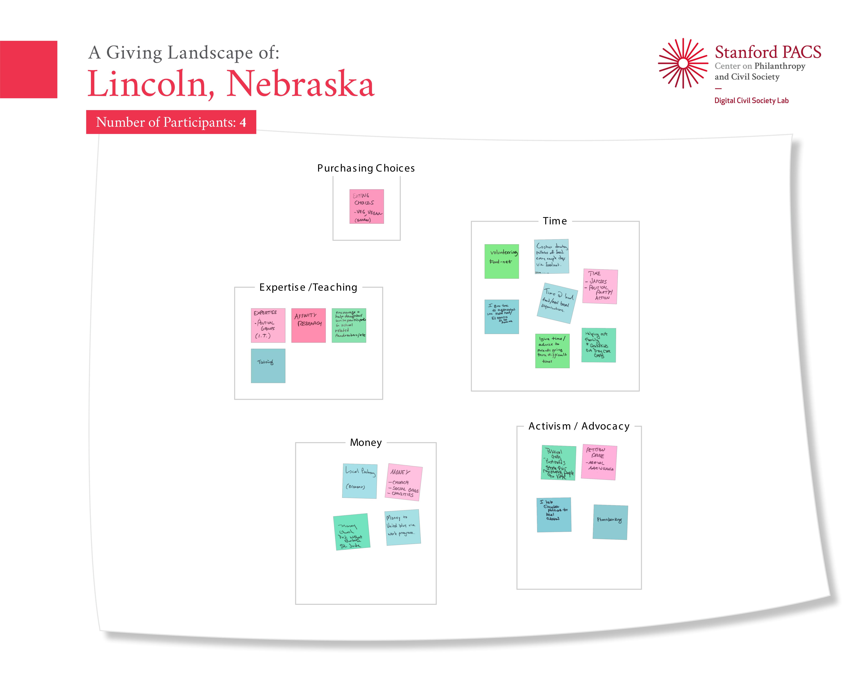 A Giving Map of Kearney, Nebraska
