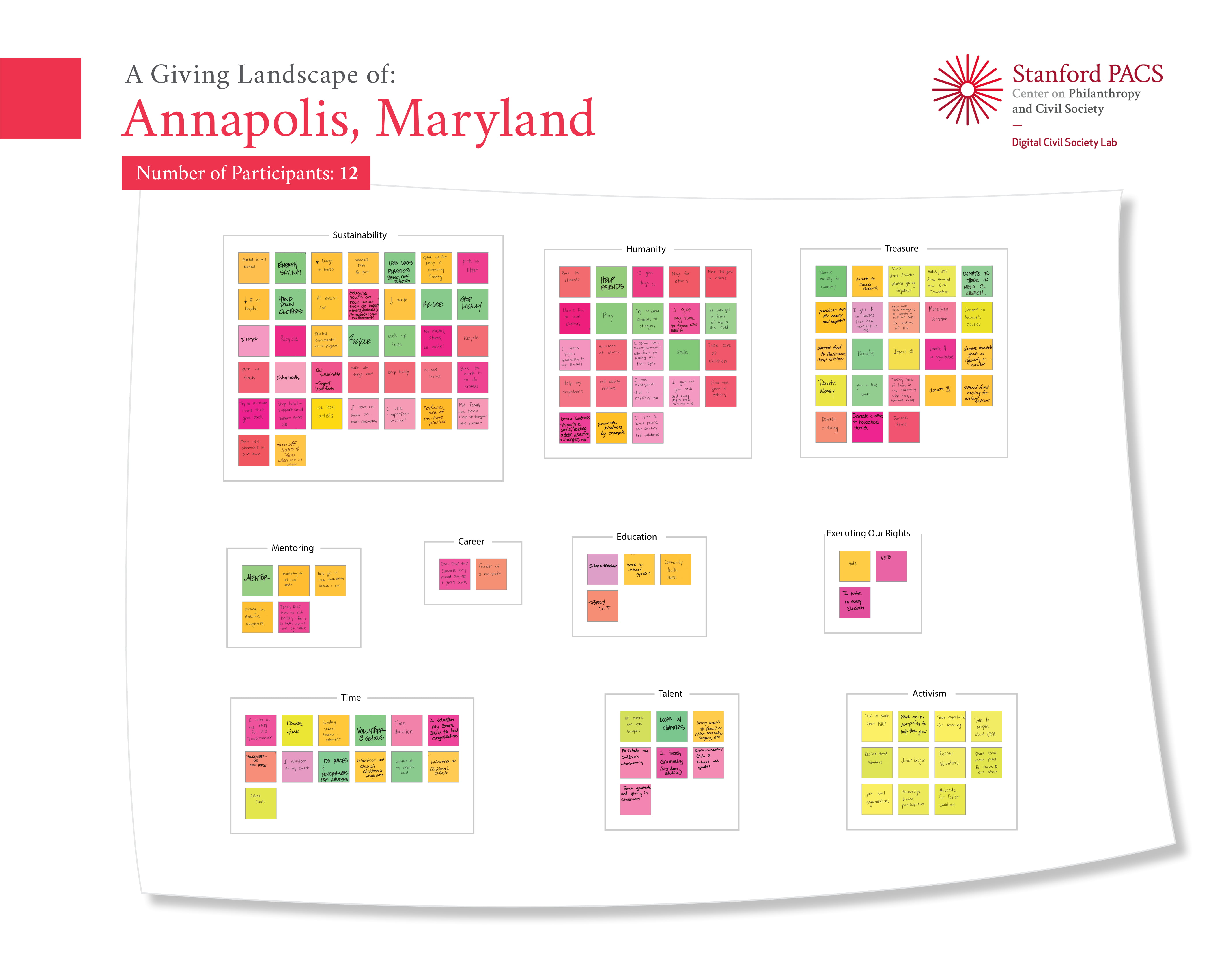 A Giving Map of Annapolis, Maryland